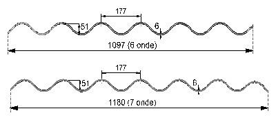 sezione-ondapiu
